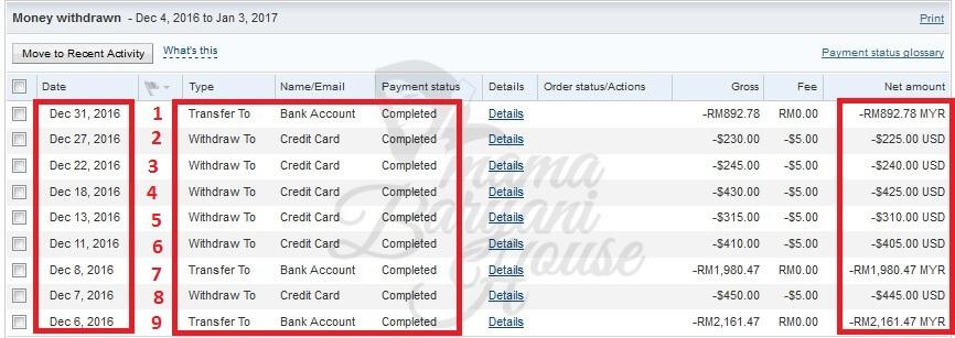 Bagaimana Lelaki Ini Berjaya Buat Sale Lebih RM13,294 Di Ebay Dalam Tempoh Kurang Sebulan Dengan 100% Teknik Dropship! 8
