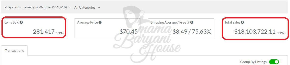 7 Jenis Barang yang Terjual di ebay Setiap 10 Saat 5